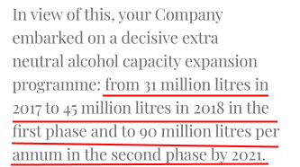 Associated Alcohol Breweries FY2018 Capacity Expansion Plans
