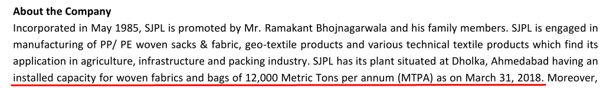 Shri Jagdamba Polymers Ltd 2018 Manufacturing Capacity
