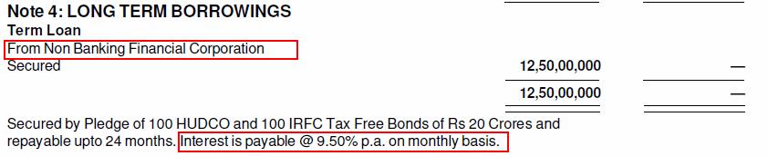 IST Ltd Loan From NBFC