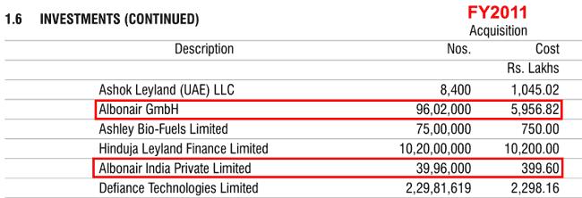 Ashok Leyland Ltd Investments In Albonair GmbH FY2011