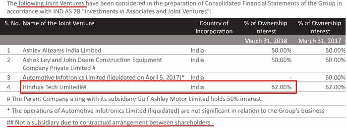 Ashok Leyland Ltd Joint Venture Status Of Hinduja Tech Limited