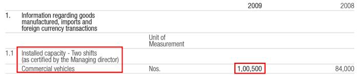 Ashok Leyland Ltd Manufacturing Capacity 2009