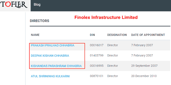 Finolex Industries Ltd Directors Of Finolex Infrastructure Limited