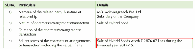 Kaveri Seeds Company Ltd (KSCL) Related Party Transactions