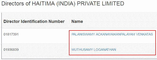 National Fittings Ltd Haitima India Directors Loganathan