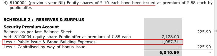 Omkar Speciality Chemicals Ltd IPO Expenses