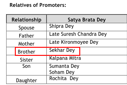 Sreeleathers Sekhar Dey Is Brother Of Satya Brata Dey