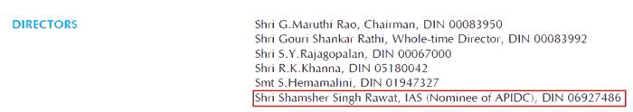 Srikalahasti Pipes Ltd Nominee Director