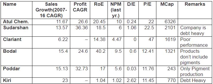 Srikalahasti Pipes Ltd Peer Comparison Competitors