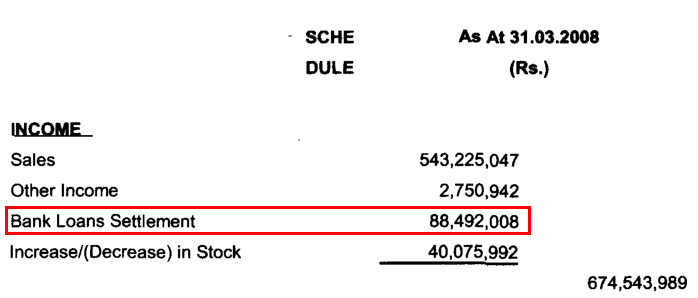 SOM Distilleries And Breweries Ltd Bank Loan Settlement Income FY2008
